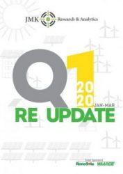 Q1 2020 India RE update