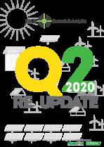 Q2 2020 India RE update